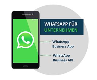 Blog WhatsApp geschäftlich nutzen TENIOS