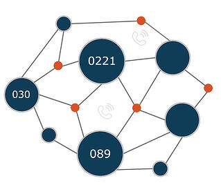 Blogartikel Wie virtuelle Rufnummern funktonieren