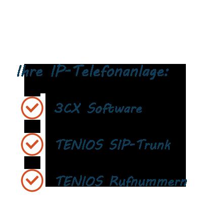 IP Telefonanlage 3CX Cloud.png
